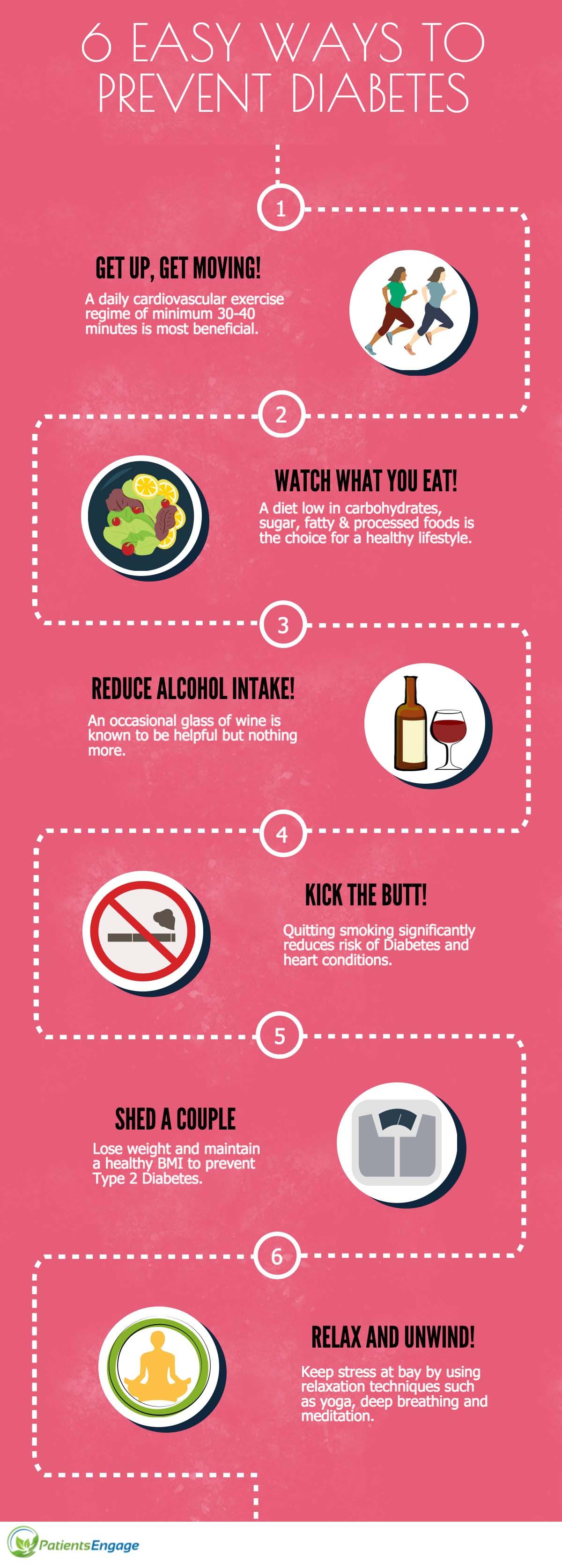 6 Easy Ways To Prevent Diabetes Infographic Patientsengage