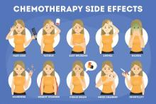 A panel of side effects of chemotherapy